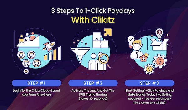 ClikItz 3 Steps Paydays - Collect $100+ A Day With This 1-Click Pay Day App That Makes Money Every Time Someone Clicks Their Mouse