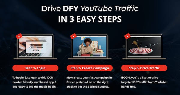 AutoTube Drive Free Traffic with 3 Simple Steps